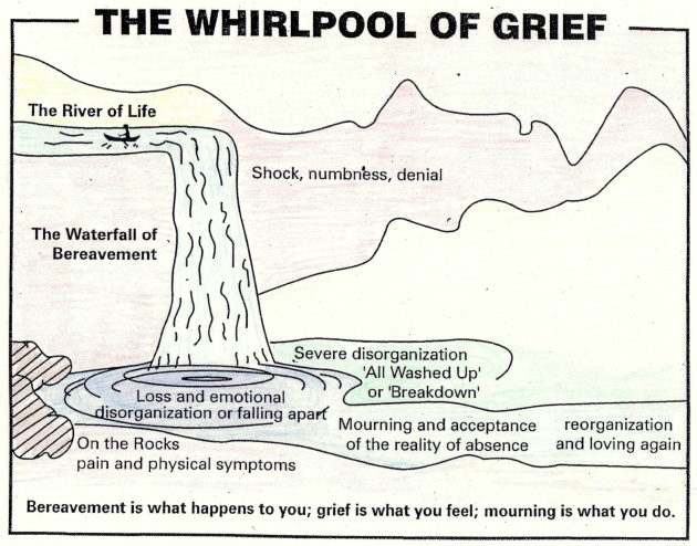 bereavement-whirlpool-of-grief-bmp